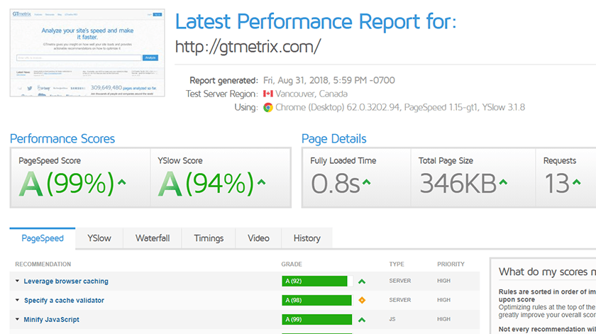 gtmetrix-seo-on-page-report Seo On Page